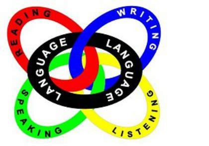 Writing the Summary Essay: - University of Washington